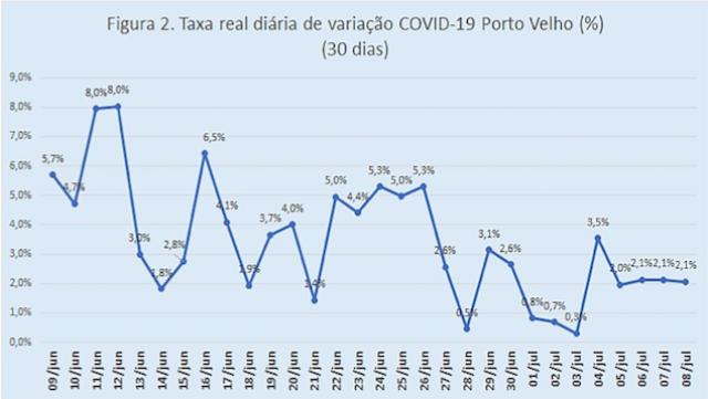 É necessário que o indicador seja adaptado para melhor avaliar o desempenho de cada município - Gente de Opinião